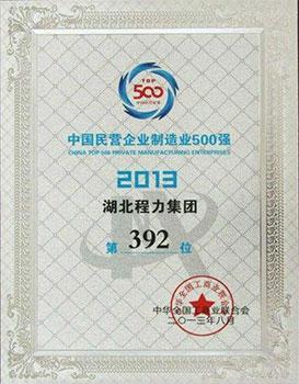 湖北程力集团荣获中国民营企业制造业